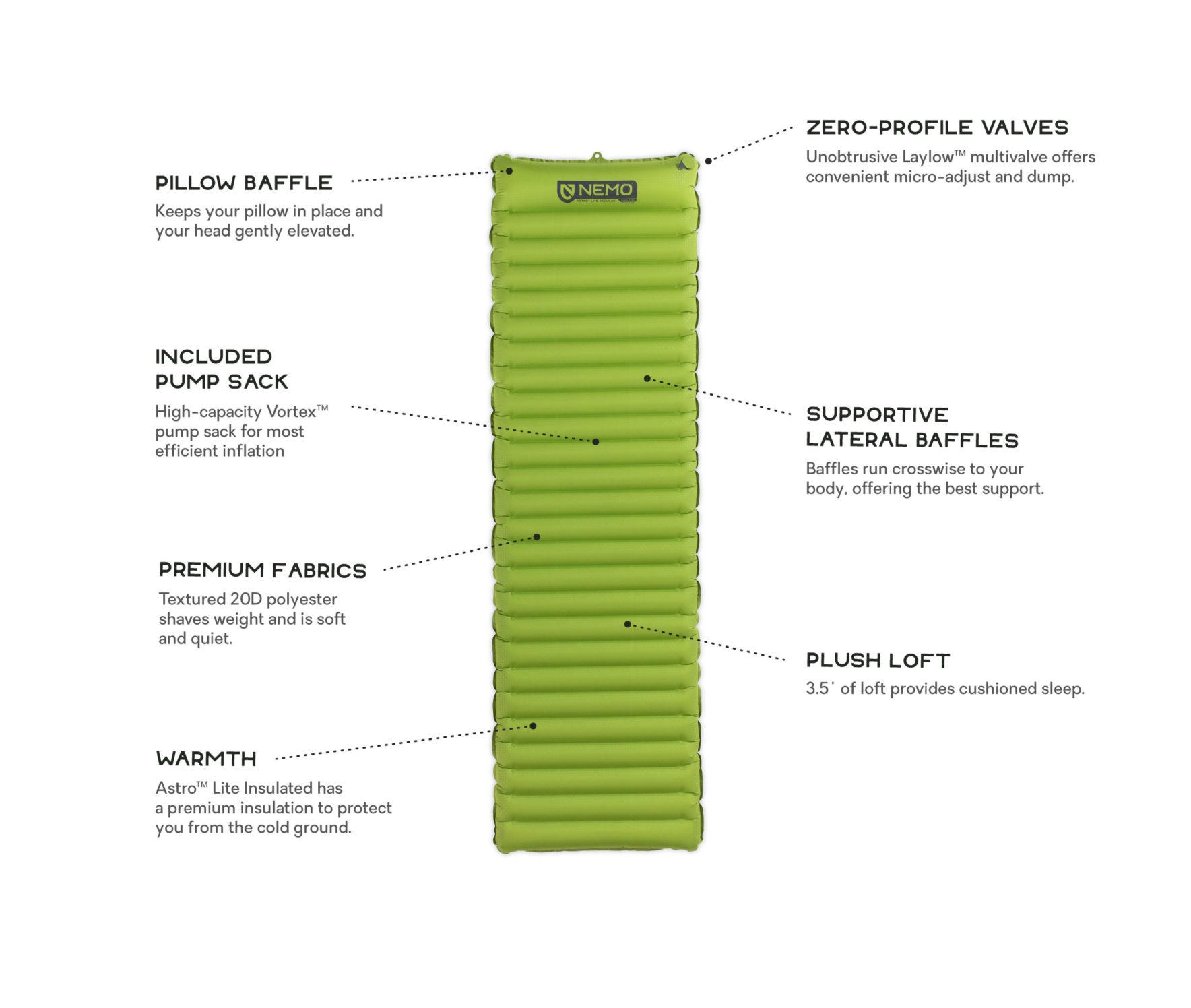 Ультралегкий туристический надувной коврик NEMO Astro Lite Insulated Long Wide