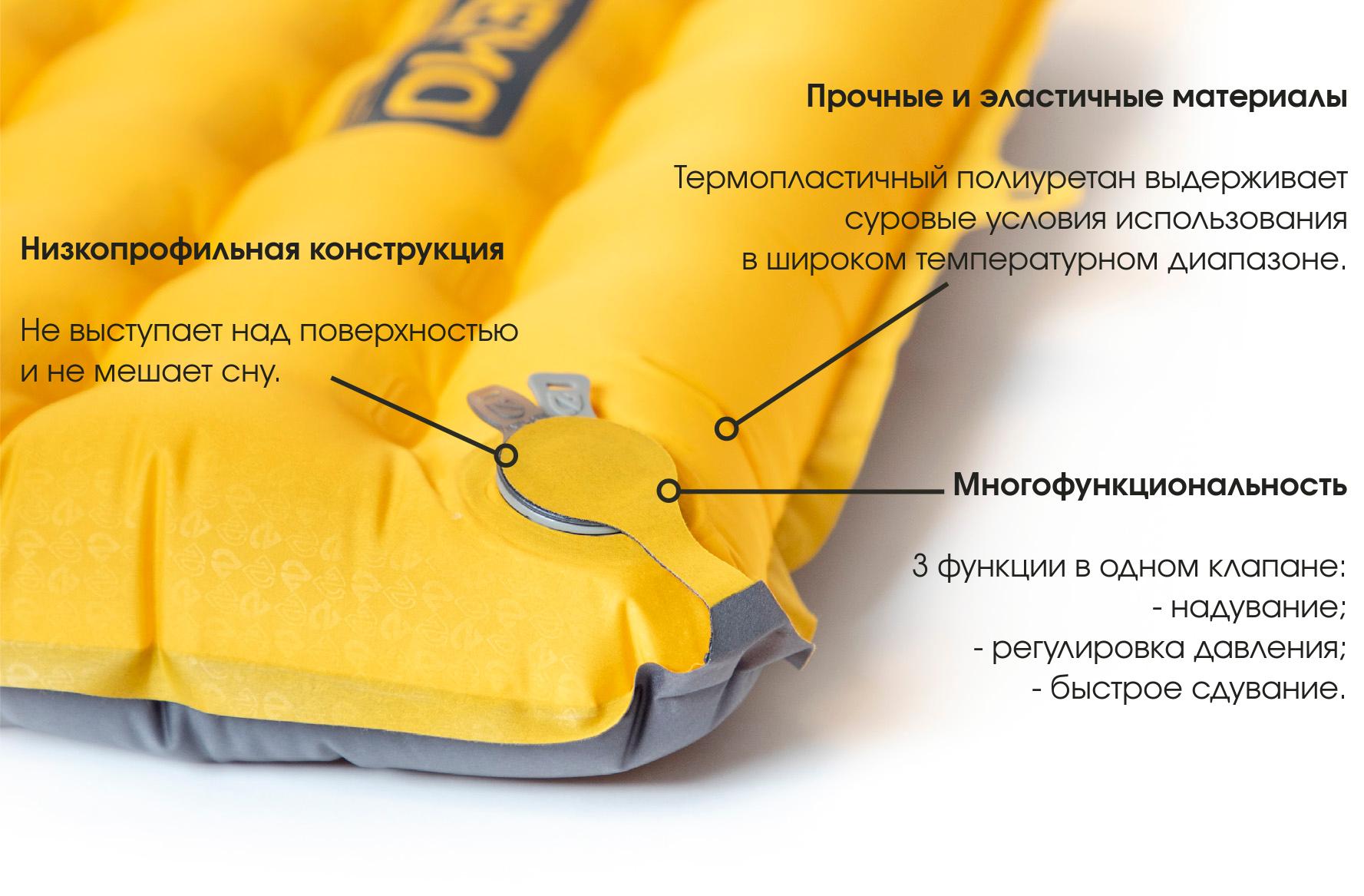 Клапан надувных ковриков NEMO Laylow