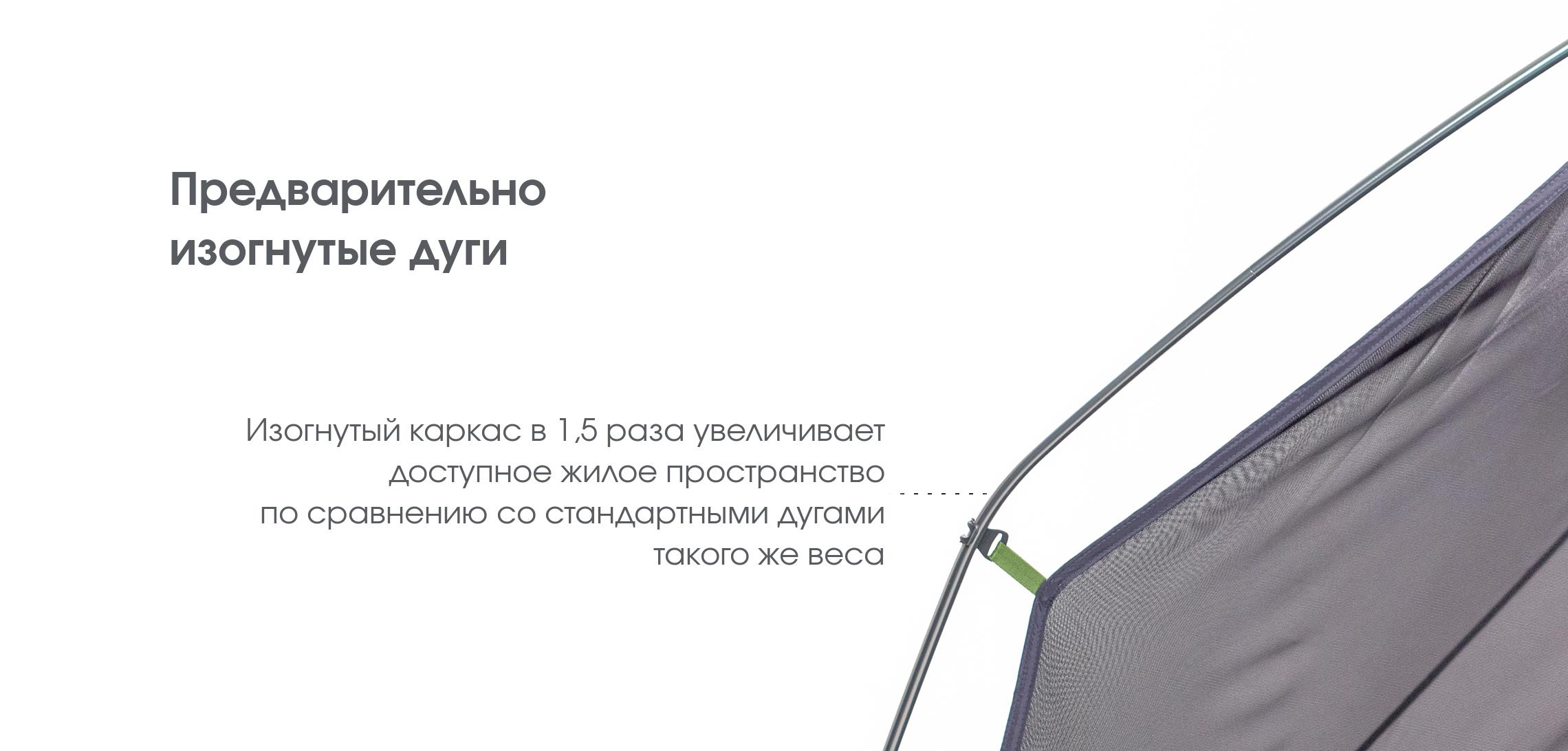 Предварительно изогнутые дуги палатки NEMO Dagger 2P