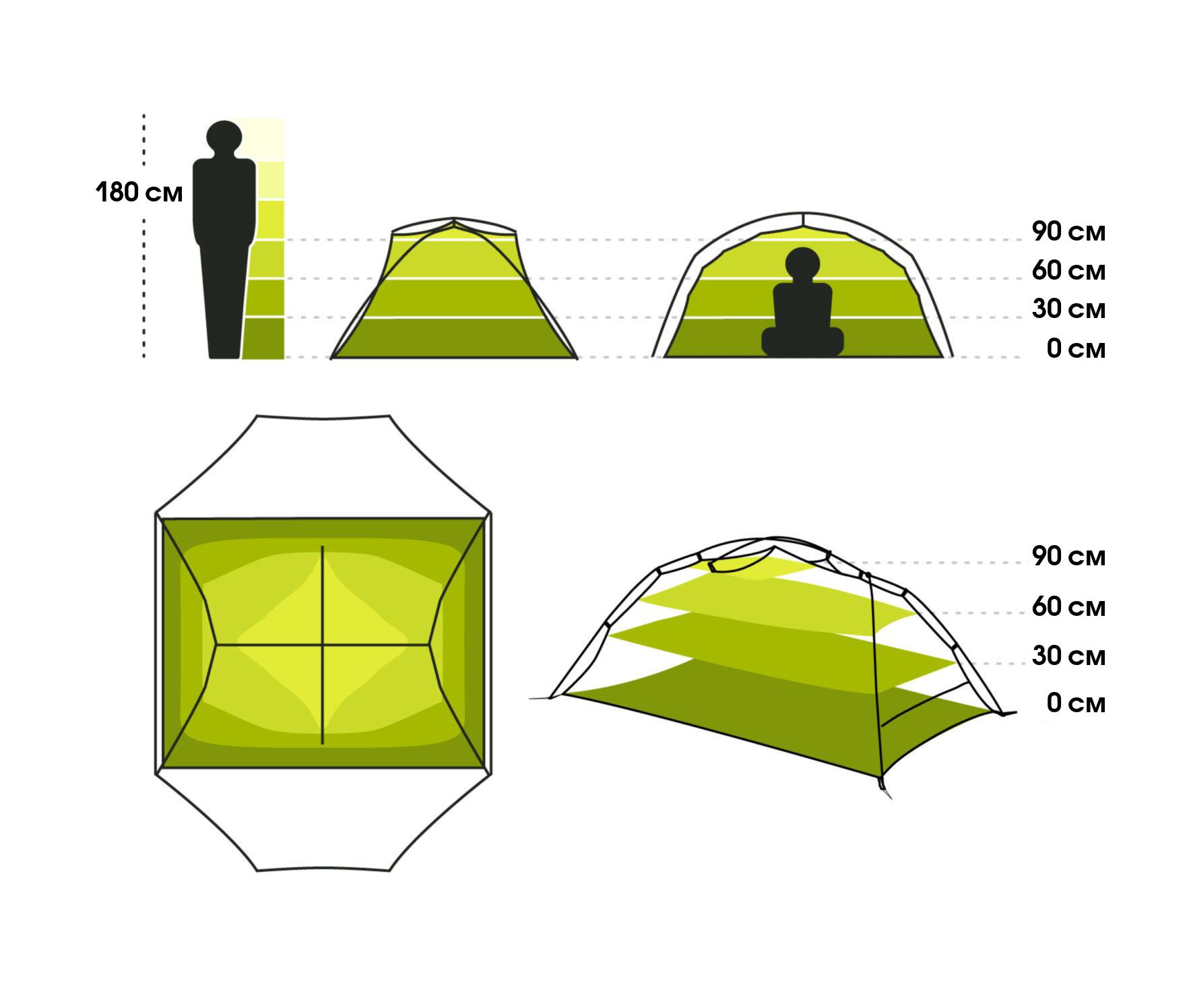 Топография трехместной палатки NEMO Dagger 3P