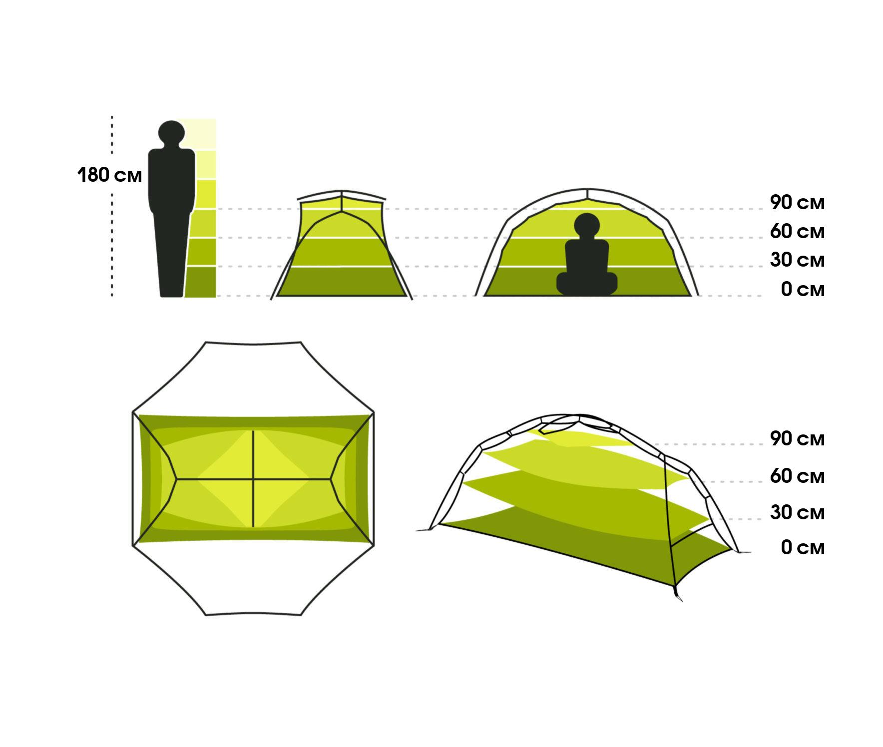 Топография палатки NEMO Dagger 2P