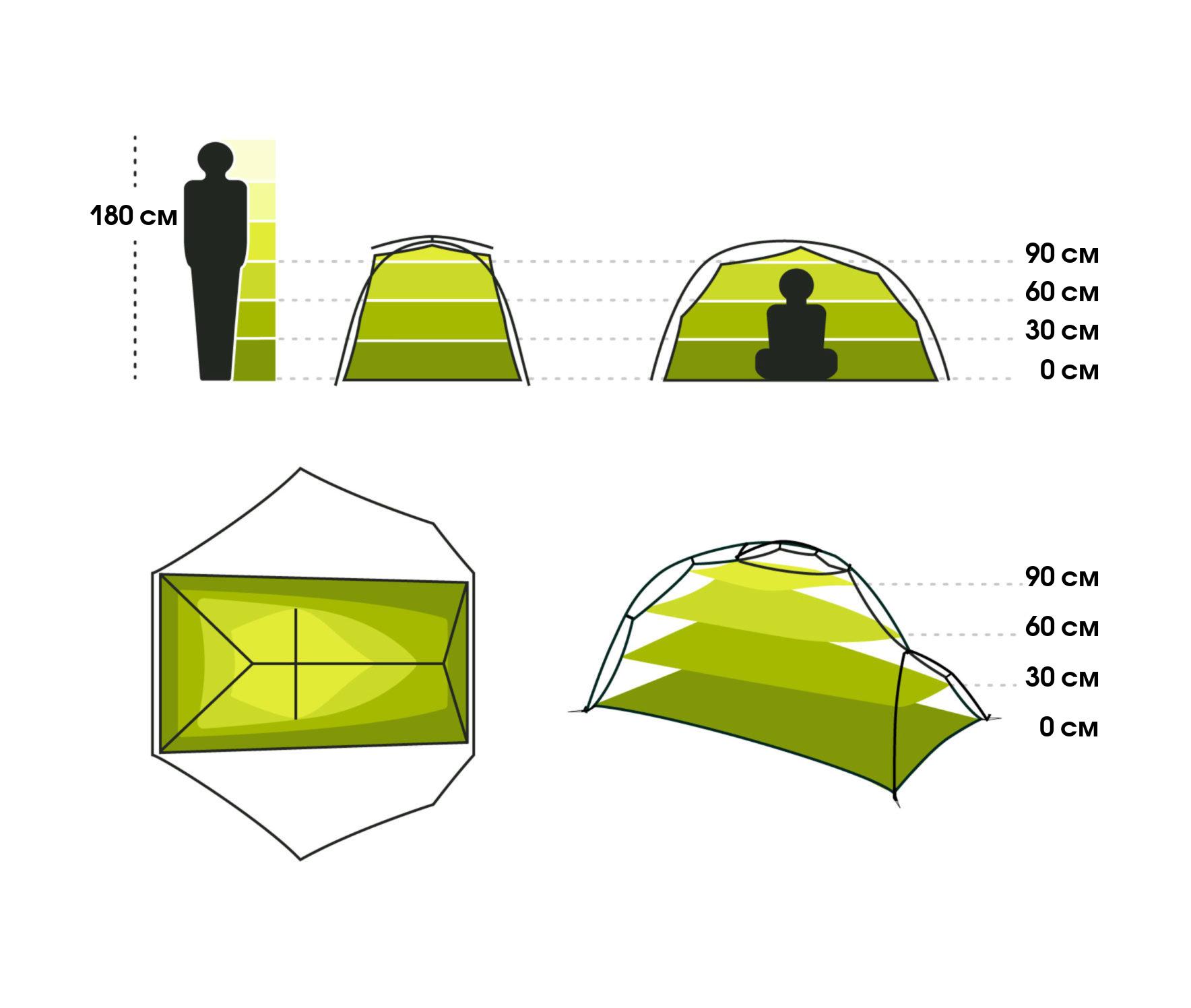 Топография палатки NEMO Dragonfly 2P