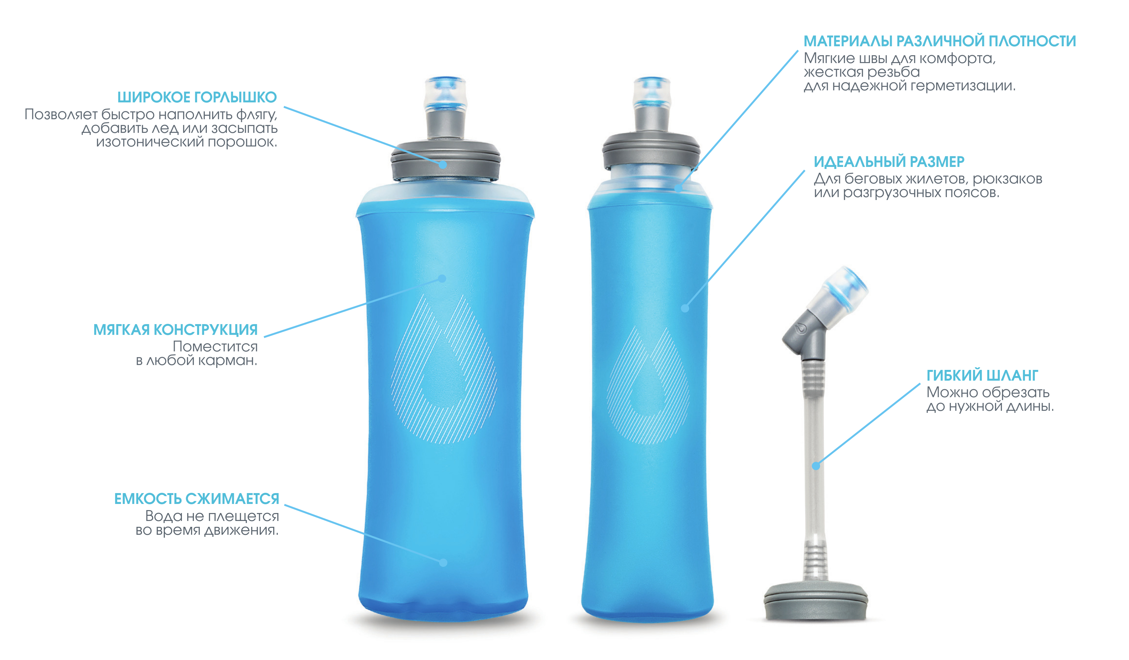 Спортивная фляга для бега HydraPak UltraFlask 500 ml