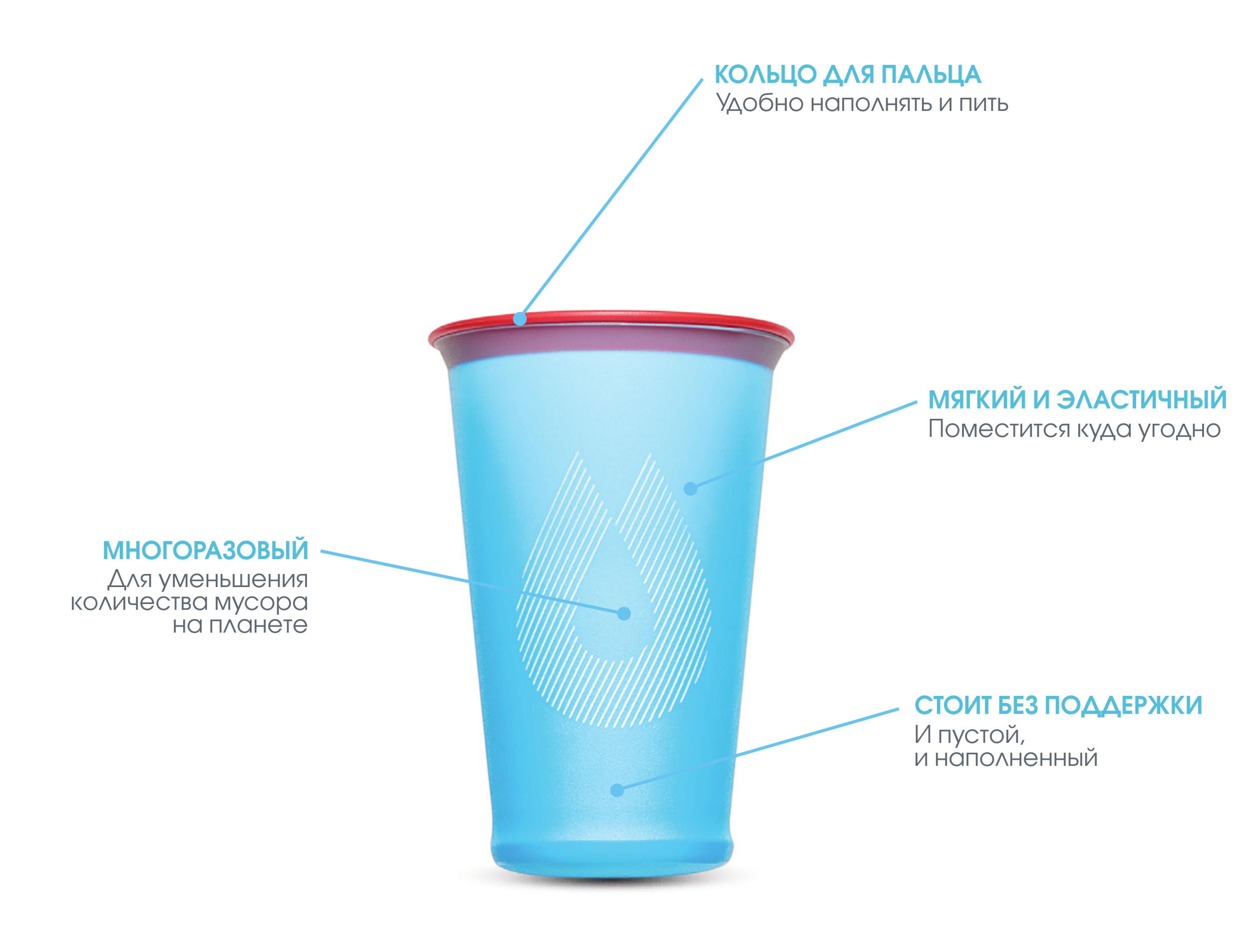 Мягкий стакан для марафонов и мультигонок HydraPak SpeedCup