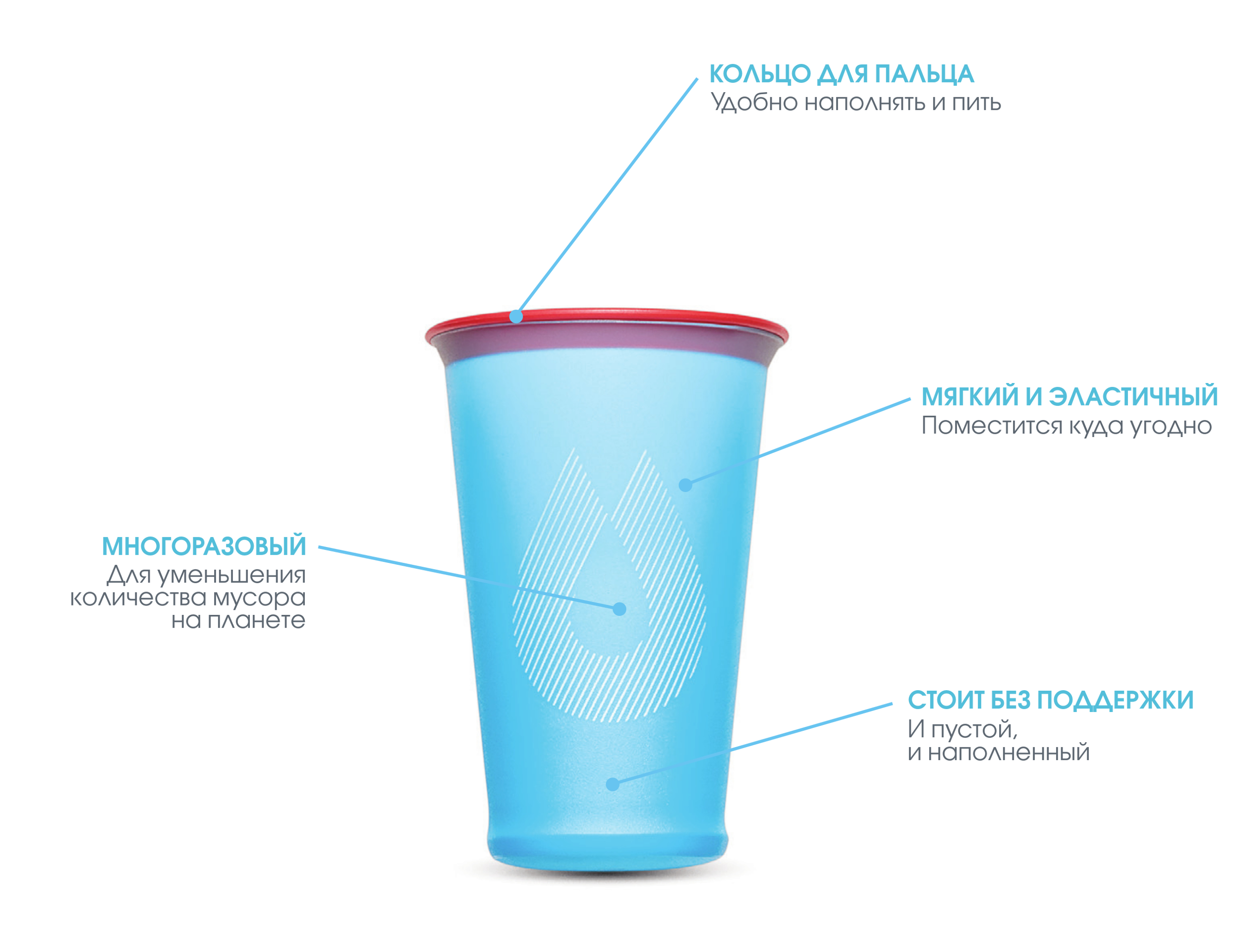 Ультралегкий стакан для бега HydraPak SpeedCup