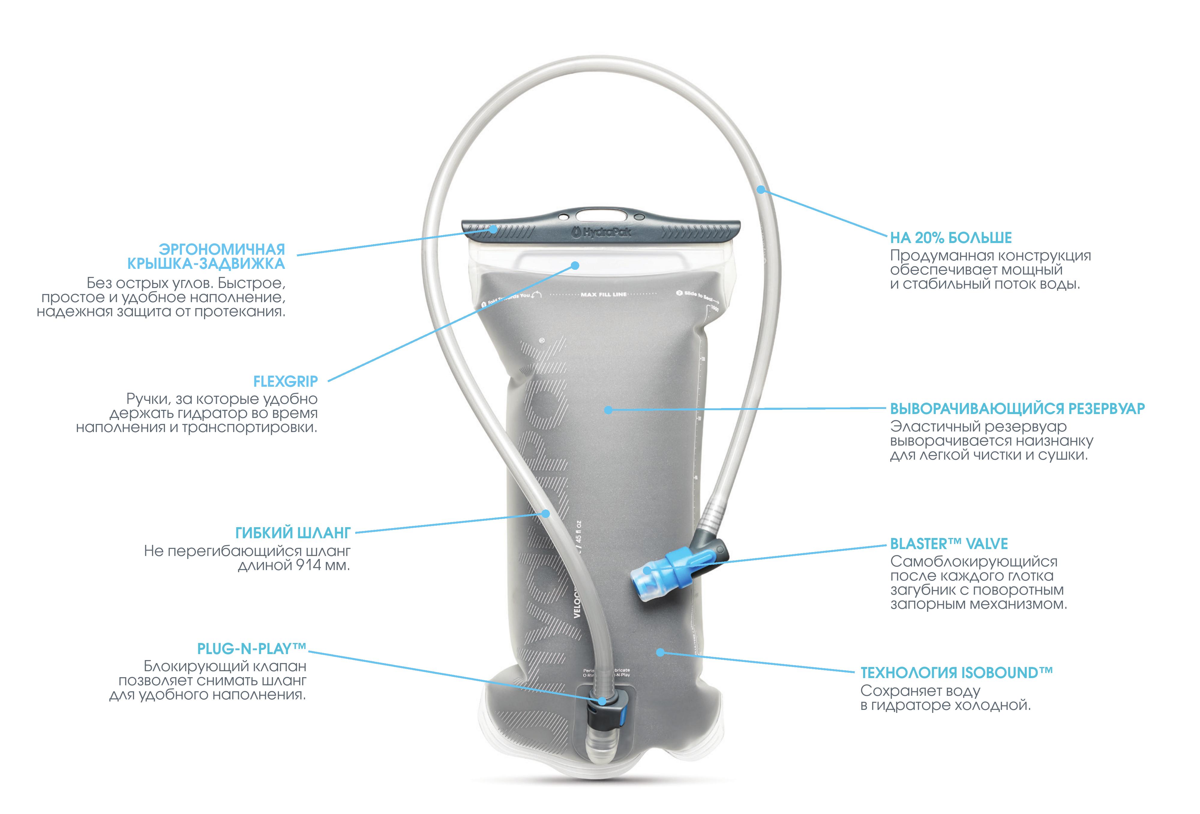 Особенности питьевой системы HydraPak Velocity IT